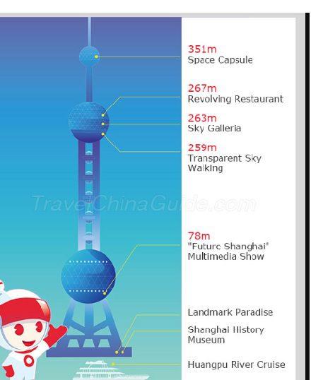 Shangai, Zhujiajiao y Beijing . Sin idea de lo que pasaría después 5